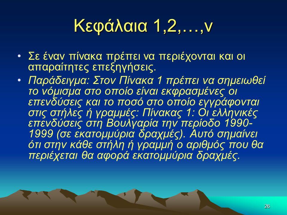 26 Κεφάλαια 1,2,…,ν Σε έναν πίνακα πρέπει να περιέχονται και οι απαραίτητες επεξηγήσεις. Παράδειγμα: Στον Πίνακα 1 πρέπει να σημειωθεί το νόμισμα στο