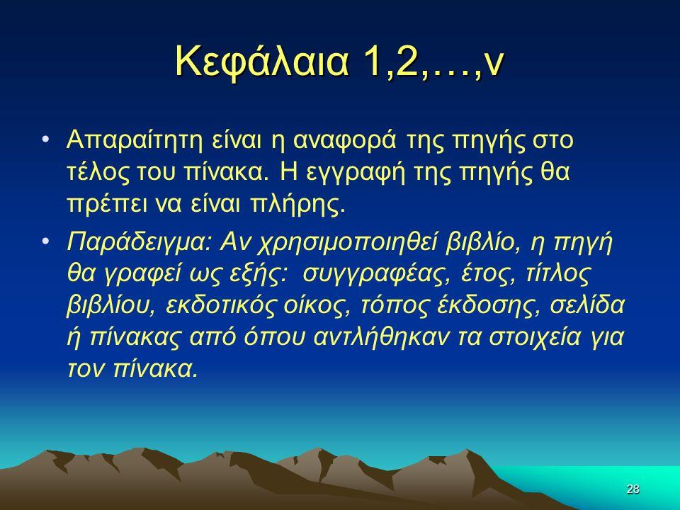 28 Κεφάλαια 1,2,…,ν Απαραίτητη είναι η αναφορά της πηγής στο τέλος του πίνακα. Η εγγραφή της πηγής θα πρέπει να είναι πλήρης. Παράδειγμα: Αν χρησιμοπο