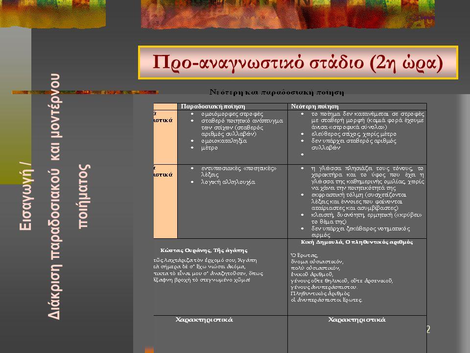 12 Προ-αναγνωστικό στάδιο (2η ώρα) Εισαγωγή / Διάκριση παραδοσιακού και μοντέρνου ποιήματος