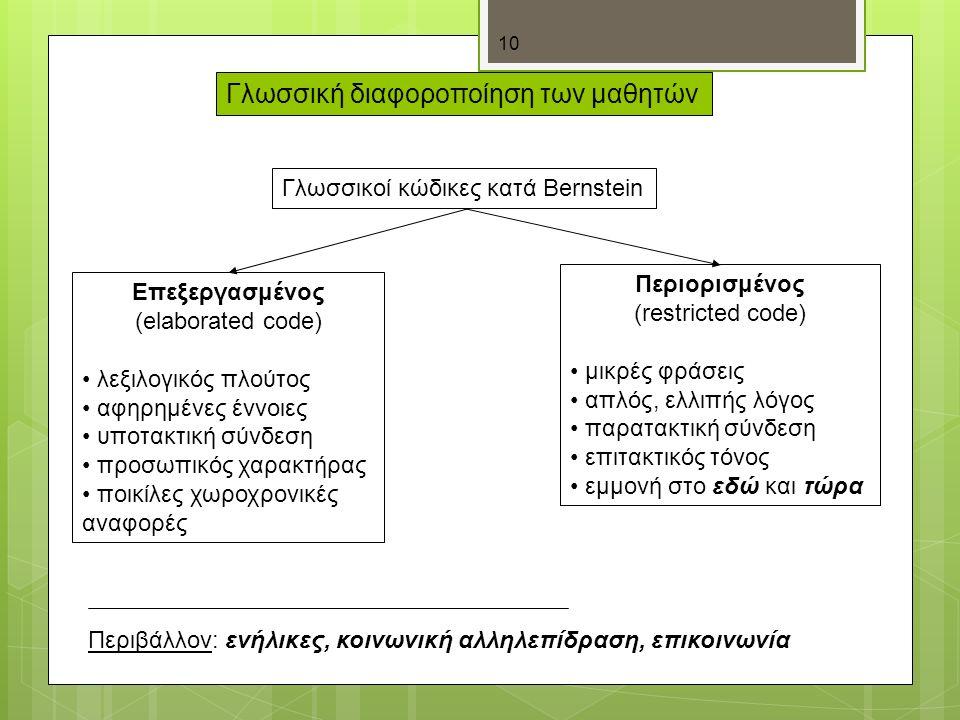 10 Γλωσσική διαφοροποίηση των μαθητών Γλωσσικοί κώδικες κατά Bernstein Eπεξεργασμένος (elaborated code) λεξιλογικός πλούτος αφηρημένες έννοιες υποτακτική σύνδεση προσωπικός χαρακτήρας ποικίλες χωροχρονικές αναφορές Περιορισμένος (restricted code) μικρές φράσεις απλός, ελλιπής λόγος παρατακτική σύνδεση επιτακτικός τόνος εμμονή στο εδώ και τώρα Περιβάλλον: ενήλικες, κοινωνική αλληλεπίδραση, επικοινωνία