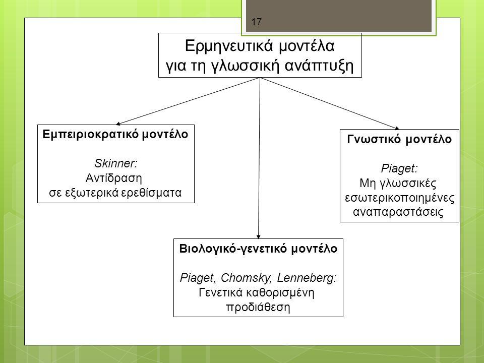 17 Ερμηνευτικά μοντέλα για τη γλωσσική ανάπτυξη Εμπειριοκρατικό μοντέλο Skinner: Αντίδραση σε εξωτερικά ερεθίσματα Βιολογικό-γενετικό μοντέλο Piaget, Chomsky, Lenneberg: Γενετικά καθορισμένη προδιάθεση Γνωστικό μοντέλο Piaget: Μη γλωσσικές εσωτερικοποιημένες αναπαραστάσεις