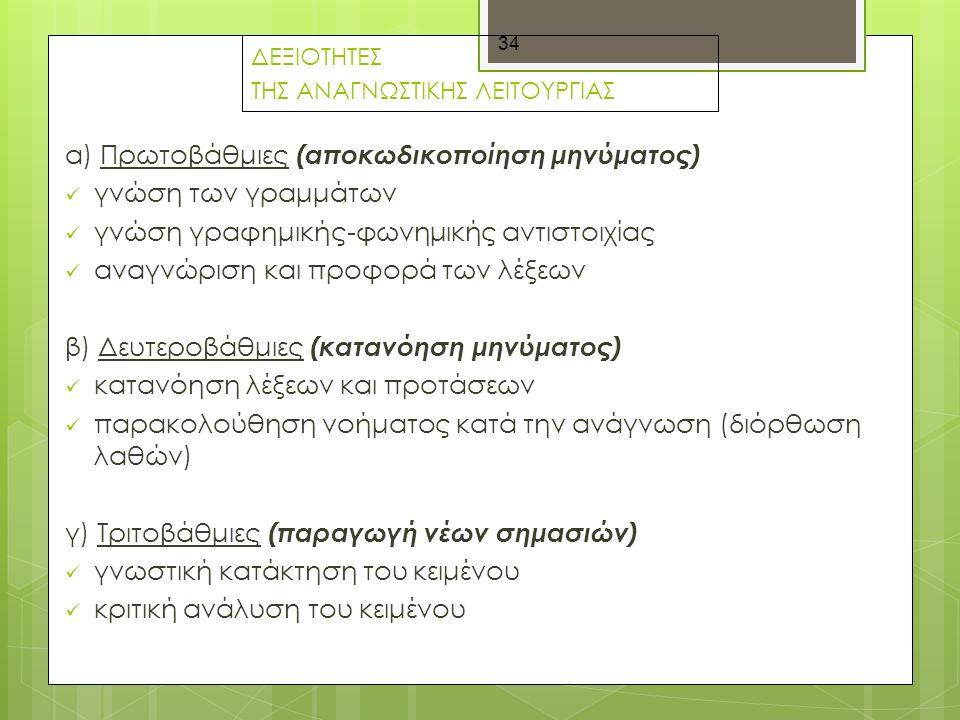 34 ΔΕΞΙΟΤΗΤΕΣ ΤΗΣ ΑΝΑΓΝΩΣΤΙΚΗΣ ΛΕΙΤΟΥΡΓΙΑΣ α) Πρωτοβάθμιες (αποκωδικοποίηση μηνύματος) γνώση των γραμμάτων γνώση γραφημικής-φωνημικής αντιστοιχίας αναγνώριση και προφορά των λέξεων β) Δευτεροβάθμιες (κατανόηση μηνύματος) κατανόηση λέξεων και προτάσεων παρακολούθηση νοήματος κατά την ανάγνωση (διόρθωση λαθών) γ) Τριτοβάθμιες (παραγωγή νέων σημασιών) γνωστική κατάκτηση του κειμένου κριτική ανάλυση του κειμένου