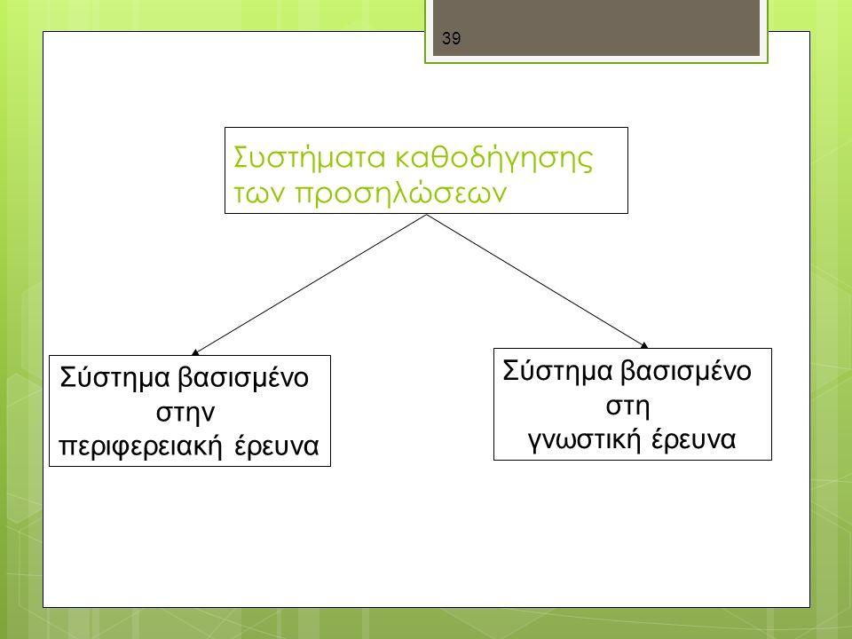 39 Συστήματα καθοδήγησης των προσηλώσεων Σύστημα βασισμένο στην περιφερειακή έρευνα Σύστημα βασισμένο στη γνωστική έρευνα