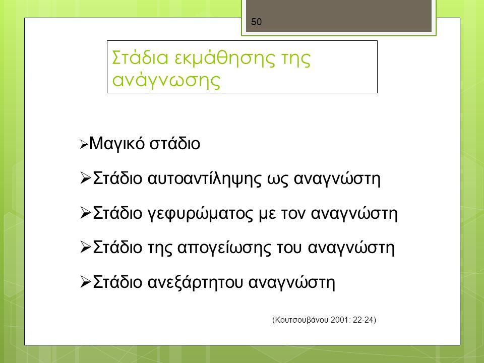 50 Στάδια εκμάθησης της ανάγνωσης  Μαγικό στάδιο  Στάδιο αυτοαντίληψης ως αναγνώστη  Στάδιο γεφυρώματος με τον αναγνώστη  Στάδιο της απογείωσης του αναγνώστη  Στάδιο ανεξάρτητου αναγνώστη (Κουτσουβάνου 2001: 22-24)