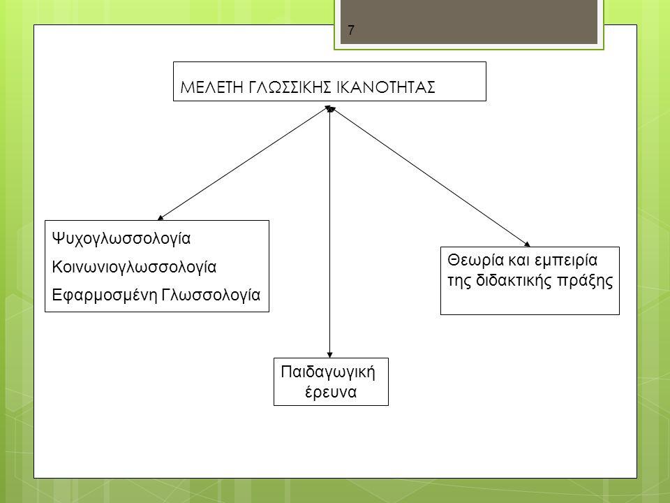 7 Ψυχογλωσσολογία Κοινωνιογλωσσολογία Εφαρμοσμένη Γλωσσολογία Παιδαγωγική έρευνα Θεωρία και εμπειρία της διδακτικής πράξης ΜΕΛΕΤΗ ΓΛΩΣΣΙΚΗΣ ΙΚΑΝΟΤΗΤΑΣ