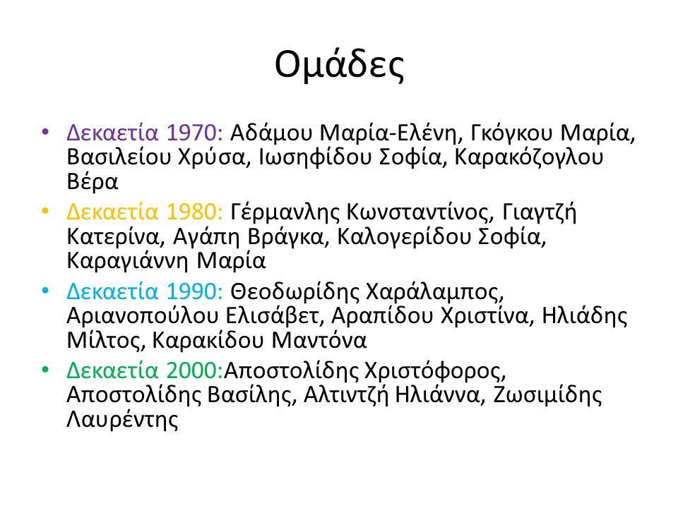 Ομάδες Δεκαετία 1970: Αδάμου Μαρία-Ελένη, Γκόγκου Μαρία, Βασιλείου Χρύσα, Ιωσηφίδου Σοφία, Καρακόζογλου Βέρα Δεκαετία 1980: Γέρμανλης Κωνσταντίνος, Γιαγτζή Κατερίνα, Αγάπη Βράγκα, Καλογερίδου Σοφία, Καραγιάννη Μαρία Δεκαετία 1990: Θεοδωρίδης Χαράλαμπος, Αριανοπούλου Ελισάβετ, Αραπίδου Χριστίνα, Ηλιάδης Μίλτος, Καρακίδου Μαντόνα Δεκαετία 2000:Αποστολίδης Χριστόφορος, Αποστολίδης Βασίλης, Αλτιντζή Ηλιάννα, Ζωσιμίδης Λαυρέντης