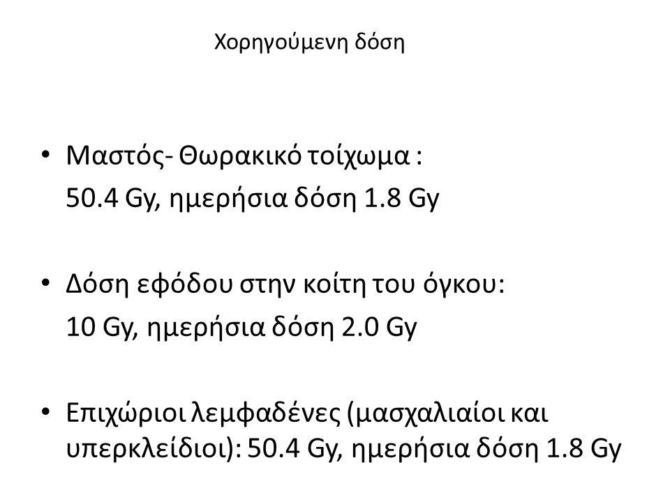 Χορηγούμενη δόση Μαστός- Θωρακικό τοίχωμα : 50.4 Gy, ημερήσια δόση 1.8 Gy Δόση εφόδου στην κοίτη του όγκου: 10 Gy, ημερήσια δόση 2.0 Gy Επιχώριοι λεμφαδένες (μασχαλιαίοι και υπερκλείδιοι): 50.4 Gy, ημερήσια δόση 1.8 Gy