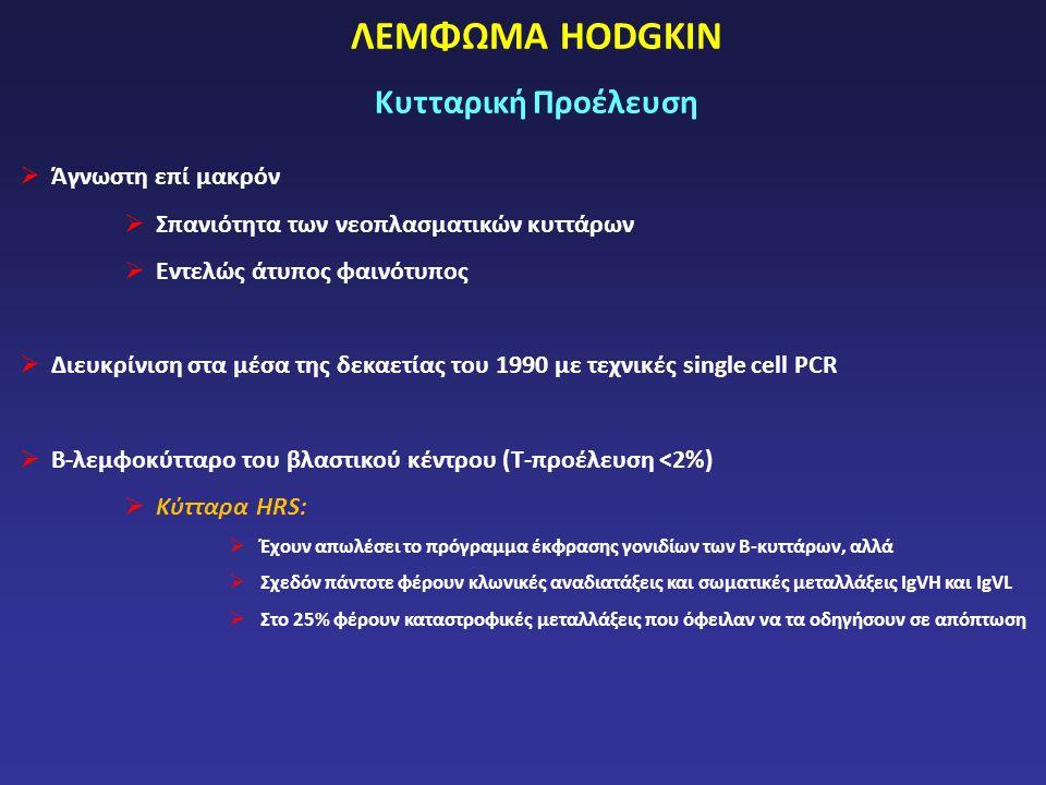 ΛΕΜΦΩΜΑ HODGKIN Κυτταρική Προέλευση  Άγνωστη επί μακρόν  Σπανιότητα των νεοπλασματικών κυττάρων  Εντελώς άτυπος φαινότυπος  Διευκρίνιση στα μέσα της δεκαετίας του 1990 με τεχνικές single cell PCR  Β-λεμφοκύτταρο του βλαστικού κέντρου (Τ-προέλευση <2%)  Κύτταρα HRS:  Έχουν απωλέσει το πρόγραμμα έκφρασης γονιδίων των Β-κυττάρων, αλλά  Σχεδόν πάντοτε φέρουν κλωνικές αναδιατάξεις και σωματικές μεταλλάξεις IgVH και IgVL  Στο 25% φέρουν καταστροφικές μεταλλάξεις που όφειλαν να τα οδηγήσουν σε απόπτωση