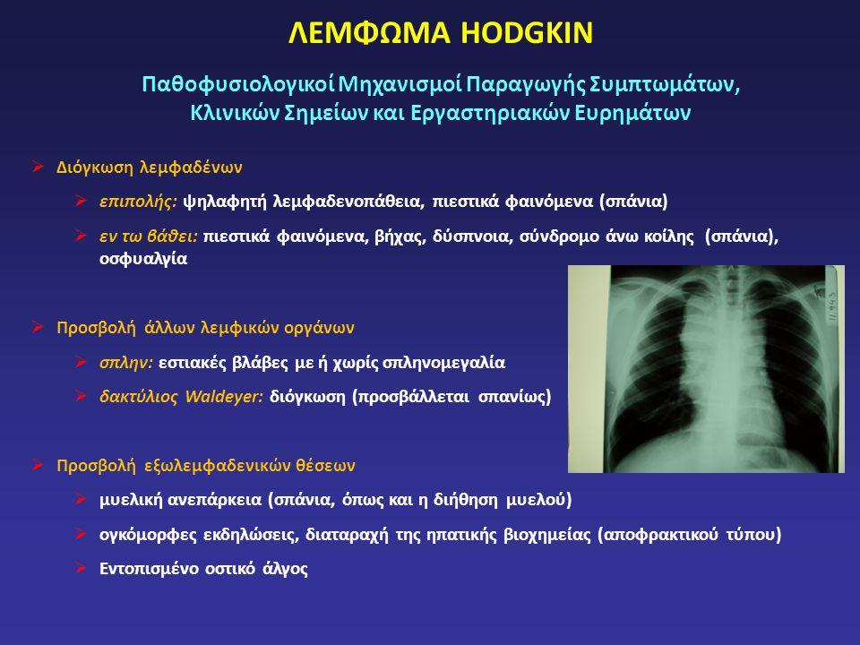 ΛΕΜΦΩΜΑ HODGKIN Παθοφυσιολογικοί Μηχανισμοί Παραγωγής Συμπτωμάτων, Κλινικών Σημείων και Εργαστηριακών Ευρημάτων  Διόγκωση λεμφαδένων  επιπολής: ψηλαφητή λεμφαδενοπάθεια, πιεστικά φαινόμενα (σπάνια)  εν τω βάθει: πιεστικά φαινόμενα, βήχας, δύσπνοια, σύνδρομο άνω κοίλης (σπάνια), οσφυαλγία  Προσβολή άλλων λεμφικών οργάνων  σπλην: εστιακές βλάβες με ή χωρίς σπληνομεγαλία  δακτύλιος Waldeyer: διόγκωση (προσβάλλεται σπανίως)  Προσβολή εξωλεμφαδενικών θέσεων  μυελική ανεπάρκεια (σπάνια, όπως και η διήθηση μυελού)  ογκόμορφες εκδηλώσεις, διαταραχή της ηπατικής βιοχημείας (αποφρακτικού τύπου)  Εντοπισμένο οστικό άλγος