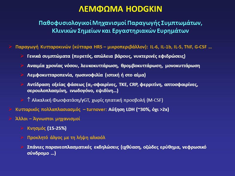 ΛΕΜΦΩΜΑ HODGKIN Παθοφυσιολογικοί Μηχανισμοί Παραγωγής Συμπτωμάτων, Κλινικών Σημείων και Εργαστηριακών Ευρημάτων  Παραγωγή Κυτταροκινών (κύτταρα HRS – μικροπεριβάλλον): IL-6, IL-1b, IL-5, TNF, G-CSF …  Γενικά συμπτώματα (πυρετός, απώλεια βάρους, νυκτερινές εφιδρώσεις)  Αναιμία χρονίας νόσου, λευκοκυττάρωση, θρομβοκυττάρωση, μονοκυττάρωση  Λεμφοκυτταροπενία, ηωσινοφιλία (ιστική ή στο αίμα)  Αντίδραση οξείας φάσεως (α 2 -σφαιρίνες, ΤΚΕ, CRP, φερριτίνη, απτοσφαιρίνες, σερουλοπλασμίνη, ινωδογόνο, εψιδίνη…)   Αλκαλική Φωσφατάση/γGT, χωρίς ηπατική προσβολή (M-CSF)  Κυτταρικός πολλαπλασιασμός – turnover: Αύξηση LDH (~30%, όχι >2x)  Άλλοι – Άγνωστοι μηχανισμοί  Κνησμός (15-25%)  Προκλητό άλγος με τη λήψη αλκοόλ  Σπάνιες παρανεοπλασματικές εκδηλώσεις (ιχθύαση, οζώδες ερύθημα, νεφρωσικό σύνδρομο …)