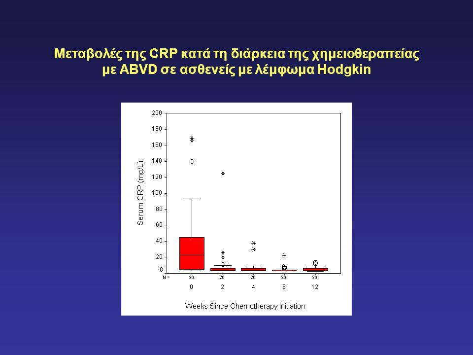 Μεταβολές της CRP κατά τη διάρκεια της χημειοθεραπείας με ABVD σε ασθενείς με λέμφωμα Hodgkin