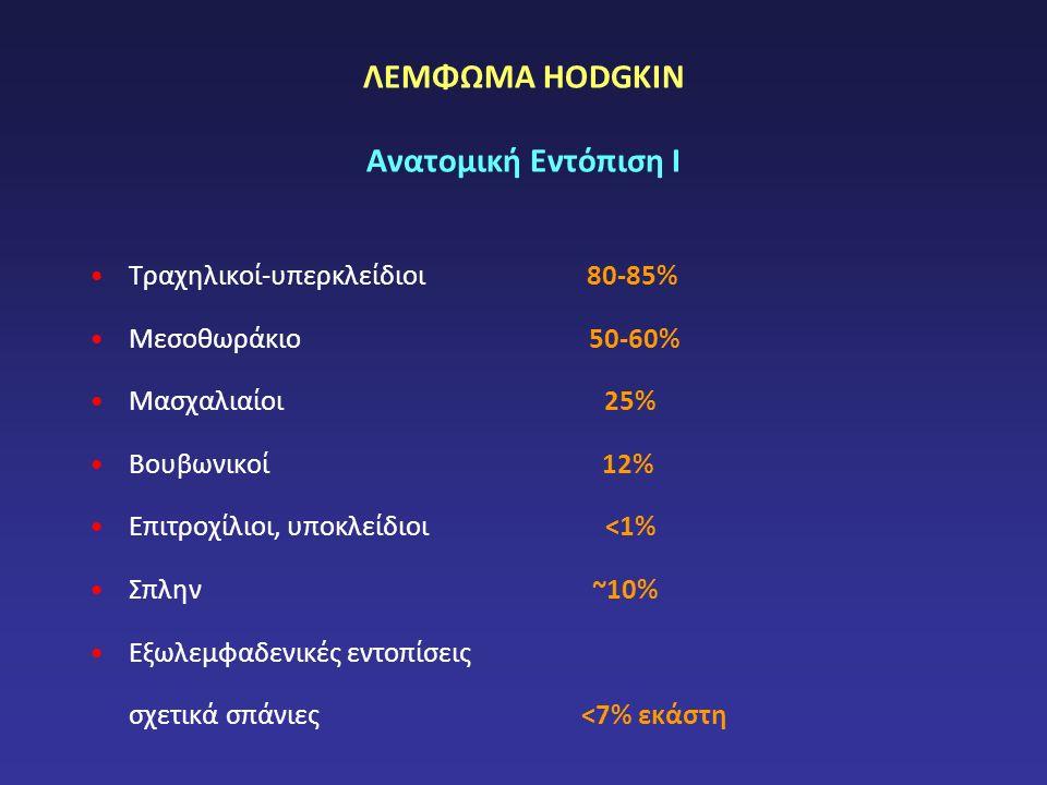 ΛΕΜΦΩΜΑ HODGKIN Ανατομική Εντόπιση Ι Τραχηλικοί-υπερκλείδιοι 80-85% Μεσοθωράκιο 50-60% Μασχαλιαίοι 25% Βουβωνικοί 12% Επιτροχίλιοι, υποκλείδιοι <1% Σπλην ~10% Εξωλεμφαδενικές εντοπίσεις σχετικά σπάνιες <7% εκάστη