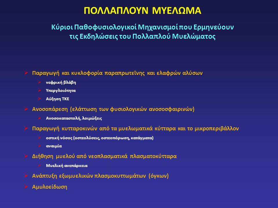 ΠΟΛΛΑΠΛΟΥΝ ΜΥΕΛΩΜΑ Κύριοι Παθοφυσιολογικοί Μηχανισμοί που Ερμηνεύουν τις Εκδηλώσεις του Πολλαπλού Μυελώματος  Παραγωγή και κυκλοφορία παραπρωτεϊνης και ελαφρών αλύσων  νεφρική βλάβη  Υπεργλοιότητα  Αύξηση ΤΚΕ  Ανοσοπάρεση (ελάττωση των φυσιολογικών ανοσοσφαιρινών)  Ανοσοκαταστολή, λοιμώξεις  Παραγωγή κυτταροκινών από τα μυελωματικά κύτταρα και το μικροπεριβάλλον  οστική νόσος (οστεολύσεις, οστεοπόρωση, κατάγματα)  αναιμία  Διήθηση μυελού από νεοπλασματικά πλασματοκύτταρα  Μυελική ανεπάρκεια  Ανάπτυξη εξωμυελικών πλασμοκυττωμάτων (όγκων)  Αμυλοείδωση