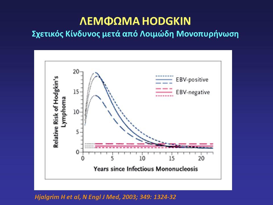 ΛΕΜΦΩΜΑ HODGKIN Σχετικός Κίνδυνος μετά από Λοιμώδη Μονοπυρήνωση Hjalgrim H et al, N Engl J Med, 2003; 349: 1324-32