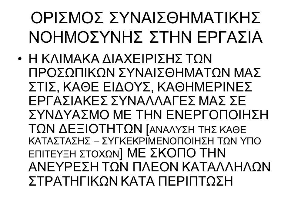 ΣΥΣΤΗΜΑΤΑ ΔΙΑΜΟΡΦΩΣΗΣ ΣΥΜΠΕΡΙΦΟΡΩΝ ΣΥΣΤΗΜΑ ΠΡΟΣΤΑΣΙΑΣ ΤΟΥ ΟΡΓΑΝΙΣΜΟΥ / ΑΤΟΜΟΥ [ΛΕΙΤΟΥΡΓΙΚΗ ΔΙΑΣΤΑΣΗ / ΟΡΓΑΝΟ: Η ΑΜΥΓΔΑΛΗ] (ΑΠΟΤΕΛΕΣΜΑ: ΕΝΕΡΓΟΠΟΙΗΣΗ ΤΟΥ ΚΙΝΗΤΙΚΟΥ ΣΥΣΤΗΜΑΤΟΣ)