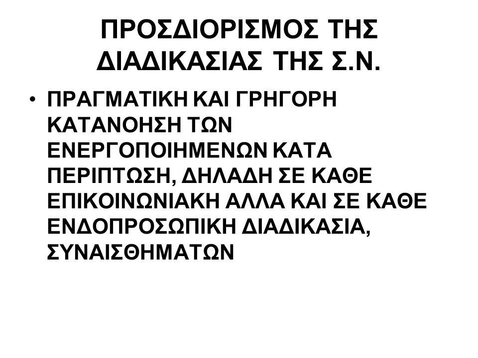 ΠΡΟΣΔΙΟΡΙΣΜΟΣ ΤΗΣ ΔΙΑΔΙΚΑΣΙΑΣ ΤΗΣ Σ.Ν.