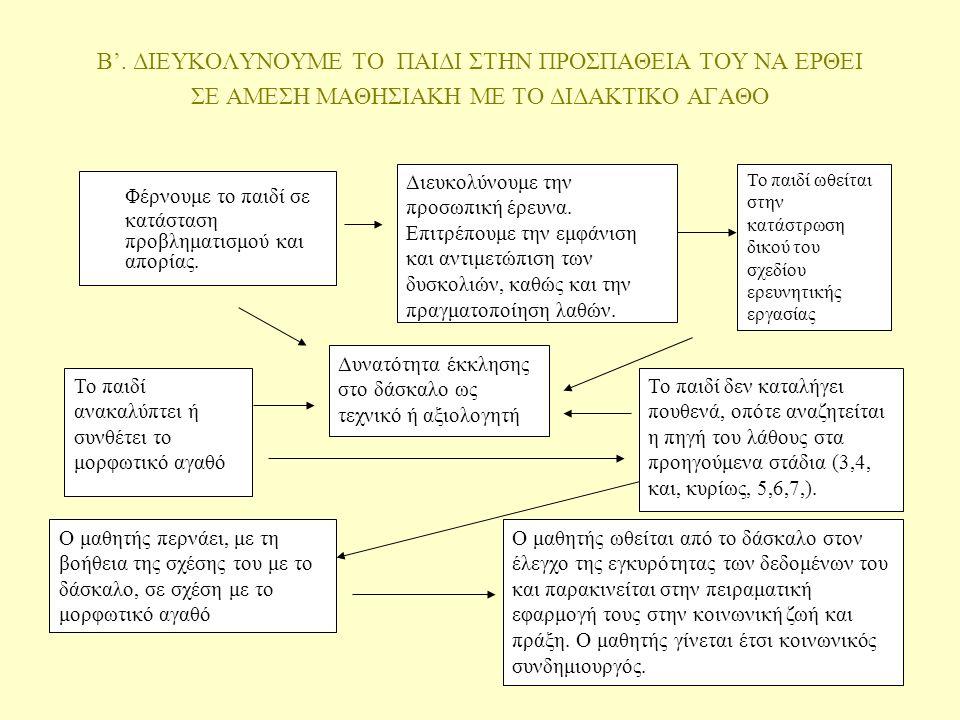 Το Σχεσιοδυναμικό Μαθησιακό Μοντέλο Ά.