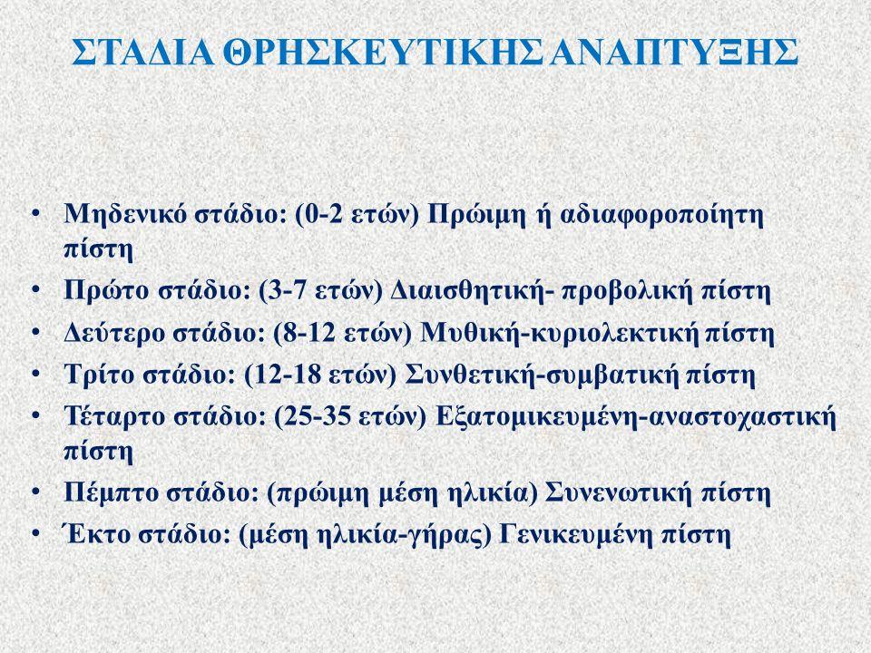 ΣΤΑΔΙΑ ΘΡΗΣΚΕΥΤΙΚΗΣ ΑΝΑΠΤΥΞΗΣ Μηδενικό στάδιο: (0-2 ετών) Πρώιμη ή αδιαφοροποίητη πίστη Πρώτο στάδιο: (3-7 ετών) Διαισθητική- προβολική πίστη Δεύτερο στάδιο: (8-12 ετών) Μυθική-κυριολεκτική πίστη Τρίτο στάδιο: (12-18 ετών) Συνθετική-συμβατική πίστη Τέταρτο στάδιο: (25-35 ετών) Εξατομικευμένη-αναστοχαστική πίστη Πέμπτο στάδιο: (πρώιμη μέση ηλικία) Συνενωτική πίστη Έκτο στάδιο: (μέση ηλικία-γήρας) Γενικευμένη πίστη