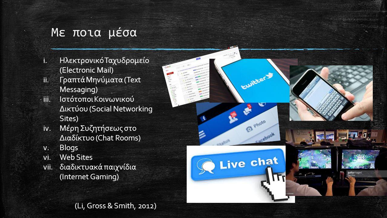 Με ποια μέσα i.Ηλεκτρονικό Ταχυδρομείο (Electronic Mail) ii.Γραπτά Μηνύματα (Text Messaging) iii.Ιστότοποι Κοινωνικού Δικτύου (Social Networking Sites) iv.Μέρη Συζητήσεως στο Διαδίκτυο (Chat Rooms) v.Blogs vi.Web Sites vii.διαδικτυακά παιχνίδια (Internet Gaming) (Li, Gross & Smith, 2012)