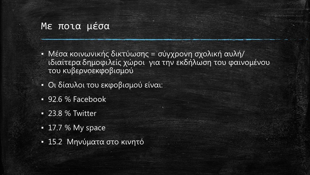 Με ποια μέσα ▪ Μέσα κοινωνικής δικτύωσης = σύγχρονη σχολική αυλή/ ιδιαίτερα δημοφιλείς χώροι για την εκδήλωση του φαινομένου του κυβερνοεκφοβισμού ▪ Οι δίαυλοι του εκφοβισμού είναι: ▪ 92.6 % Facebook ▪ 23.8 % Twitter ▪ 17.7 % My space ▪ 15.2 Μηνύματα στο κινητό