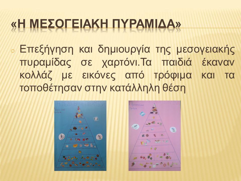 o Επεξήγηση και δημιουργία της μεσογειακής πυραμίδας σε χαρτόνι.Τα παιδιά έκαναν κολλάζ με εικόνες από τρόφιμα και τα τοποθέτησαν στην κατάλληλη θέση