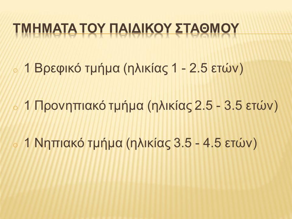 o 1 Βρεφικό τμήμα (ηλικίας 1 - 2.5 ετών) o 1 Προνηπιακό τμήμα (ηλικίας 2.5 - 3.5 ετών) o 1 Νηπιακό τμήμα (ηλικίας 3.5 - 4.5 ετών)