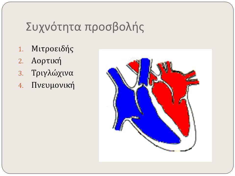 Συχνότητα προσβολής 1. Μιτροειδής 2. Αορτική 3. Τριγλώχινα 4. Πνευμονική