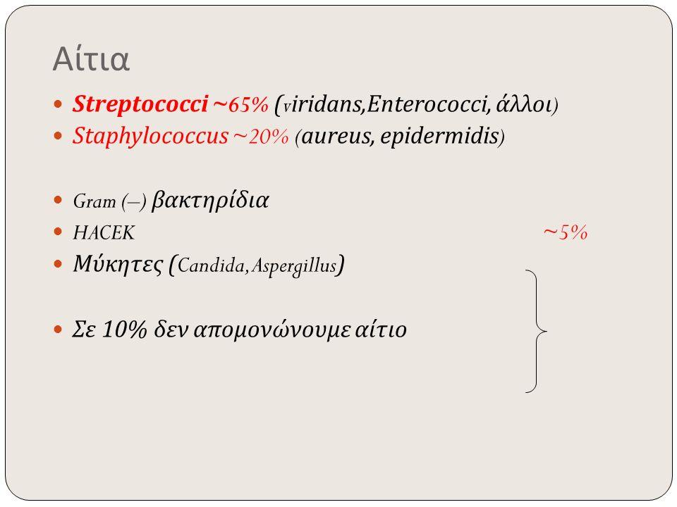 Αίτια Streptococci ~65% (viridans, Ε nterococci, άλλοι ) Staphylococcus ~20% (aureus, epidermidis) Gram (–) βακτηρίδια HACEK ~5% Μύκητες (Candida, Asp