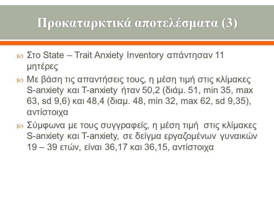  Στο State – Trait Anxiety Inventory απάντησαν 11 μητέρες  Με βάση τις απαντήσεις τους, η μέση τιμή στις κλίμακες S - anxiety και T - anxiety ήταν 50,2 ( διάμ.
