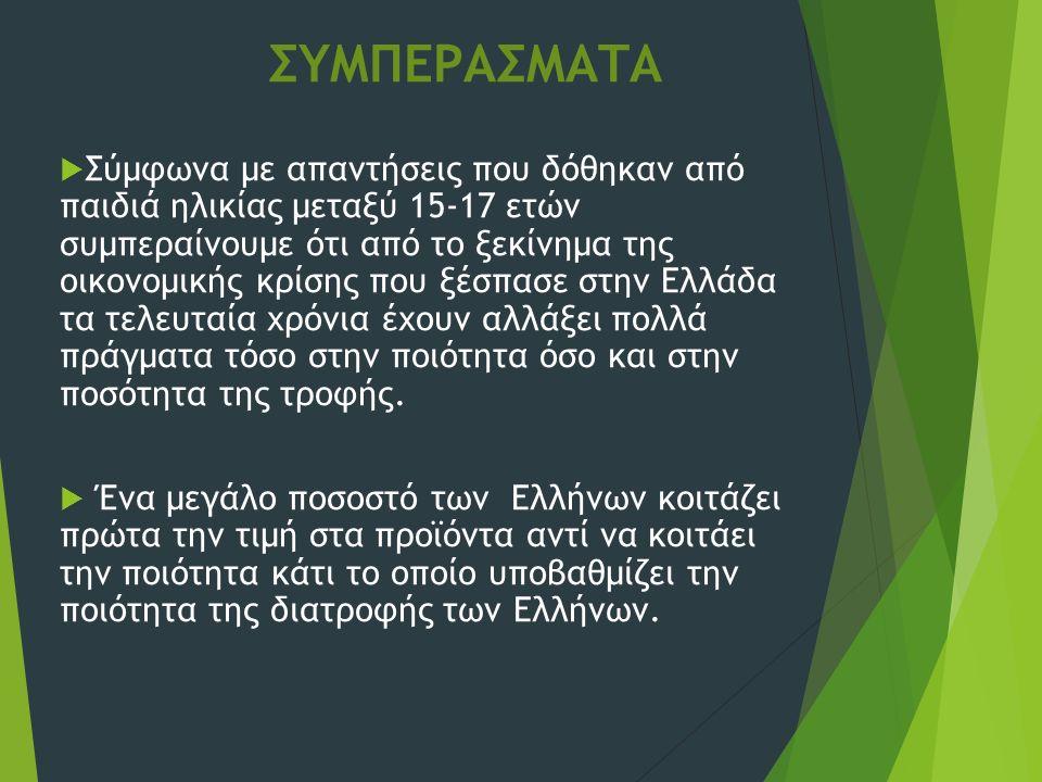 ΣΥΜΠΕΡΑΣΜΑΤΑ  Σύμφωνα με απαντήσεις που δόθηκαν από παιδιά ηλικίας μεταξύ 15-17 ετών συμπεραίνουμε ότι από το ξεκίνημα της οικονομικής κρίσης που ξέσπασε στην Ελλάδα τα τελευταία χρόνια έχουν αλλάξει πολλά πράγματα τόσο στην ποιότητα όσο και στην ποσότητα της τροφής.