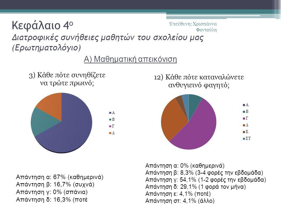 Κεφάλαιο 4 ο Διατροφικές συνήθειες μαθητών του σχολείου μας (Ερωτηματολόγιο) Απάντηση α: 67% (καθημερινά) Απάντηση β: 16,7% (συχνά) Απάντηση γ: 0% (σπάνια) Απάντηση δ: 16,3% (ποτέ Απάντηση α: 0% (καθημερινά) Απάντηση β: 8,3% (3-4 φορές την εβδομάδα) Απάντηση γ: 54,1% (1-2 φορές την εβδομάδα) Απάντηση δ: 29,1% (1 φορά τον μήνα) Απάντηση ε: 4,1% (ποτέ) Απάντηση στ: 4,1% (άλλο) Α) Μαθηματική απεικόνιση Υπεύθυνη: Χριστιάννα Φοντούλη