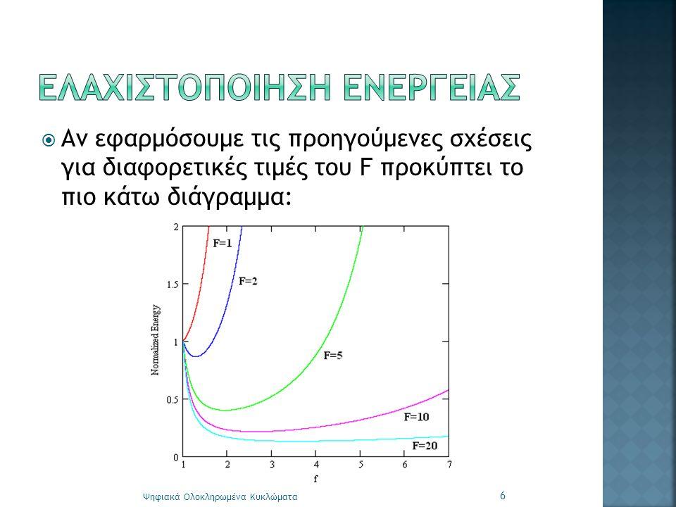  Τα ελάχιστα σημεία της κάθε καμπύλης δίνονται στον πιο κάτω πίνακα: Ψηφιακά Ολοκληρωμένα Κυκλώματα 7 Εf F=1 1.0 F=2 0.8767 1.268 F=5 0.4508 1.831 F=10 0.2778 2.701 F=20 0.2002 3.594
