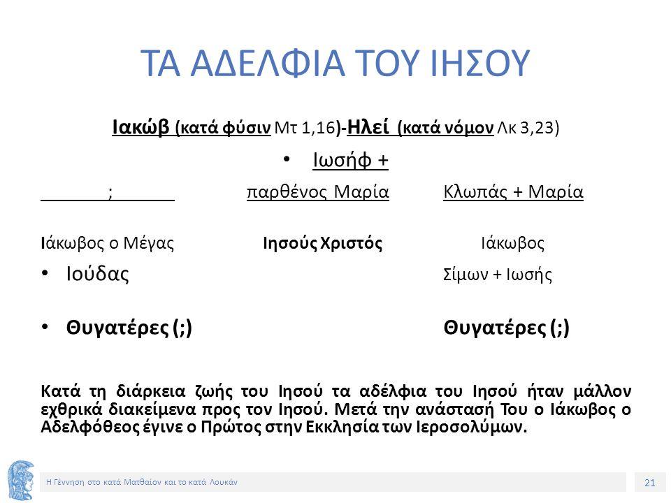 21 Η Γέννηση στο κατά Ματθαίον και το κατά Λουκάν ΤΑ ΑΔΕΛΦΙΑ ΤΟΥ ΙΗΣΟΥ Ιακώβ (κατά φύσιν Μτ 1,16)- Ηλεί (κατά νόμον Λκ 3,23) Ιωσήφ + ; παρθένος ΜαρίαΚλωπάς + Μαρία Ιάκωβος ο Μέγας Ιησούς Χριστός Ιάκωβος Ιούδας Σίμων + Ιωσής Θυγατέρες (;) Θυγατέρες (;) Κατά τη διάρκεια ζωής του Ιησού τα αδέλφια του Ιησού ήταν μάλλον εχθρικά διακείμενα προς τον Ιησού.