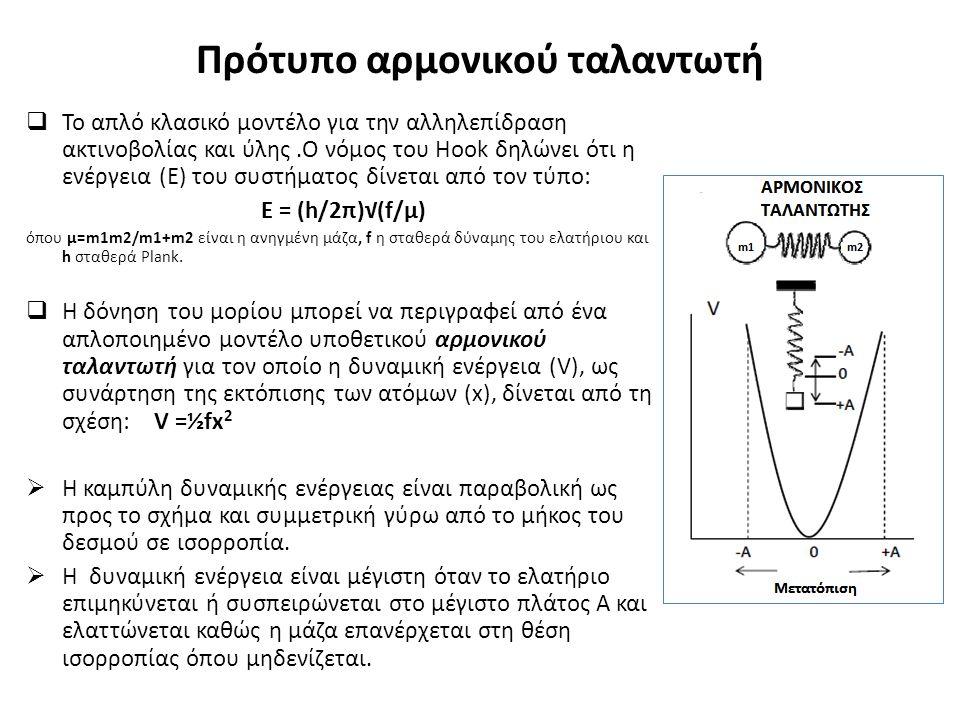 Πρότυπο αρμονικού ταλαντωτή  Το απλό κλασικό μοντέλο για την αλληλεπίδραση ακτινοβολίας και ύλης.Ο νόμος του Hook δηλώνει ότι η ενέργεια (E) του συστήματος δίνεται από τον τύπο: E = (h/2π)√(f/μ) όπου μ=m1m2/m1+m2 είναι η ανηγμένη μάζα, f η σταθερά δύναμης του ελατήριου και h σταθερά Plank.