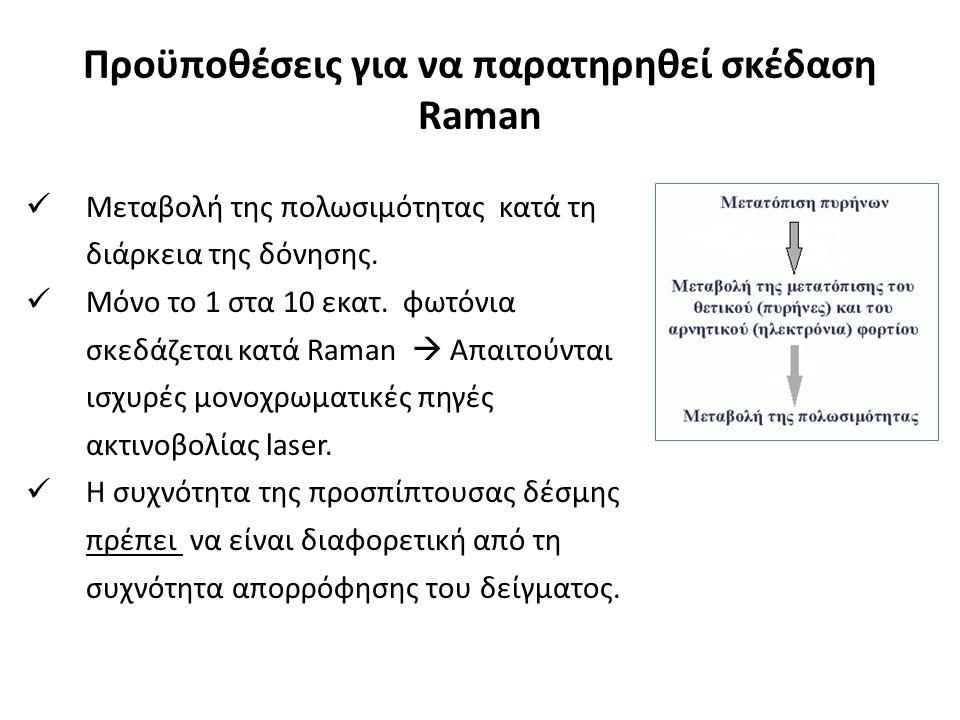 Προϋποθέσεις για να παρατηρηθεί σκέδαση Raman Μεταβολή της πολωσιμότητας κατά τη διάρκεια της δόνησης.