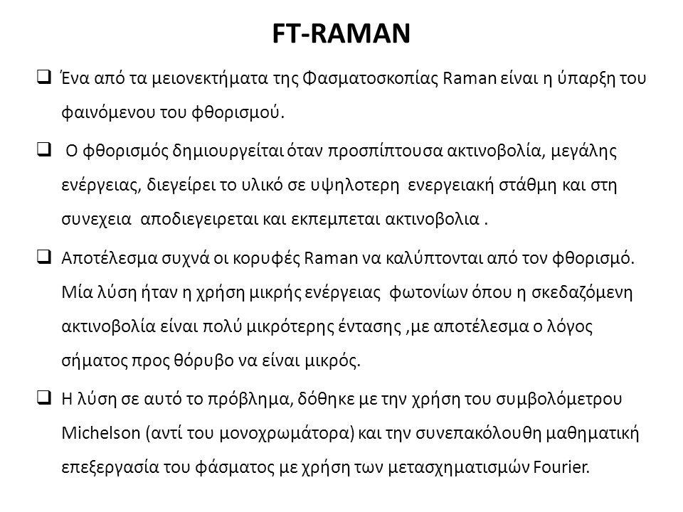 FT-RAMAN  Ένα από τα μειονεκτήματα της Φασματοσκοπίας Raman είναι η ύπαρξη του φαινόμενου του φθορισμού.