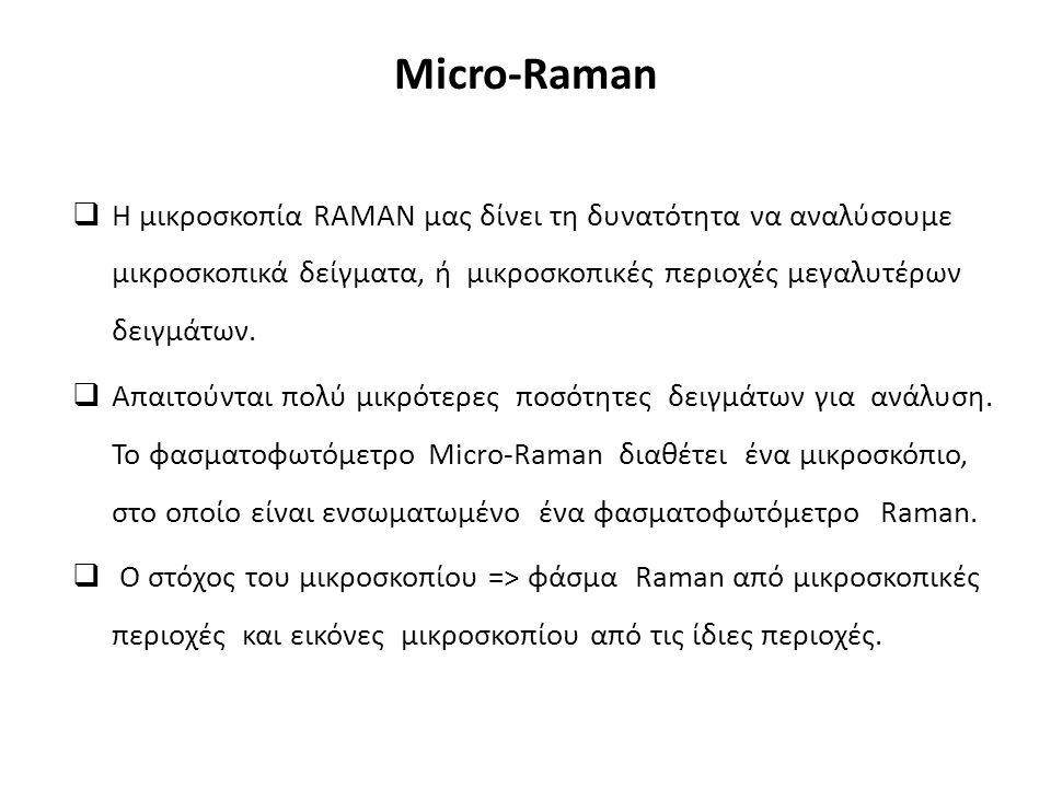 Micro-Raman  Η μικροσκοπία RAMAN μας δίνει τη δυνατότητα να αναλύσουμε μικροσκοπικά δείγματα, ή μικροσκοπικές περιοχές μεγαλυτέρων δειγμάτων.