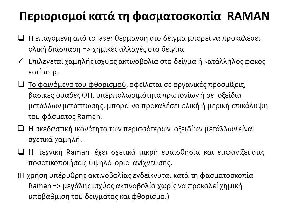 Περιορισμοί κατά τη φασματοσκοπία RAMAN  Η επαγόμενη από το laser θέρμανση στο δείγμα μπορεί να προκαλέσει ολική διάσπαση => χημικές αλλαγές στο δείγμα.
