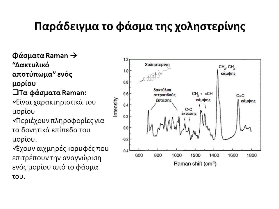Παράδειγμα το φάσμα της χοληστερίνης Φάσματα Raman  Δακτυλικό αποτύπωμα ενός μορίου  Τα φάσματα Raman: Είναι χαρακτηριστικά του μορίου Περιέχουν πληροφορίες για τα δονητικά επίπεδα του μορίου.