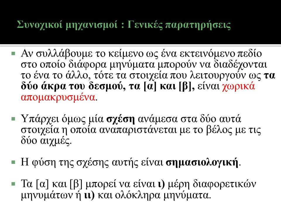  Αν συλλάβουμε το κείμενο ως ένα εκτεινόμενο πεδίο στο οποίο διάφορα μηνύματα μπορούν να διαδέχονται το ένα το άλλο, τότε τα στοιχεία που λειτουργούν ως τα δύο άκρα του δεσμού, τα [α] και [β], είναι χωρικά απομακρυσμένα.