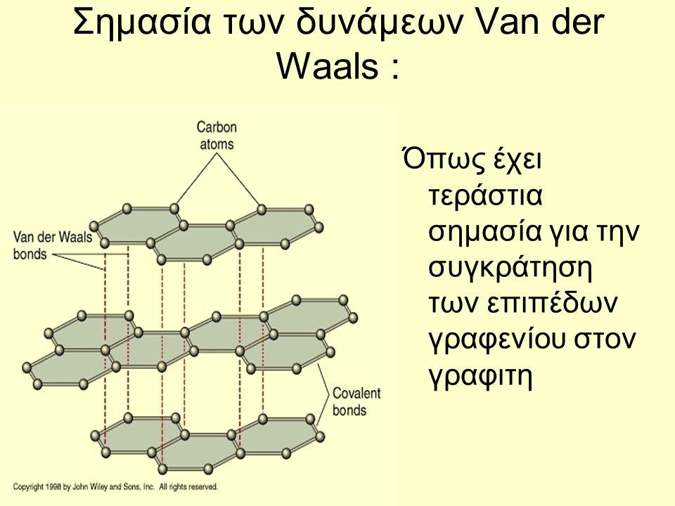 Σημασία των δυνάμεων Van der Waals : Όπως έχει τεράστια σημασία για την συγκράτηση των επιπέδων γραφενίου στον γραφιτη