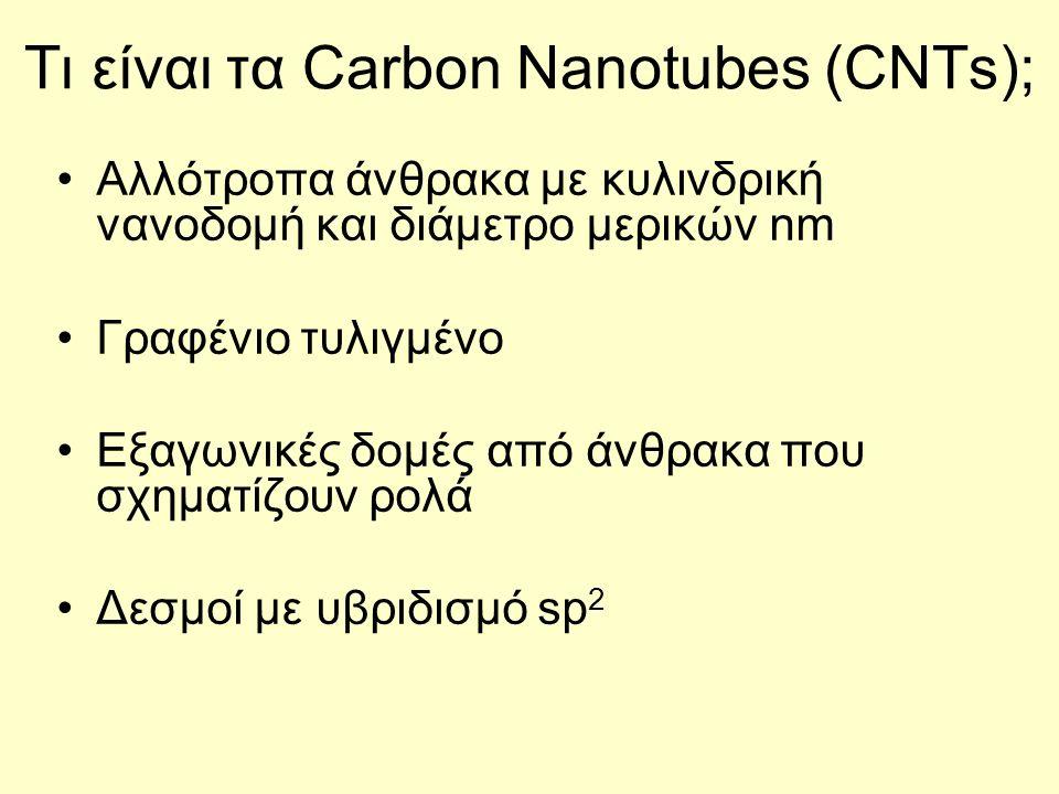 Τι είναι τα Carbon Nanotubes (CNTs); Αλλότροπα άνθρακα με κυλινδρική νανοδομή και διάμετρο μερικών nm Γραφένιο τυλιγμένο Εξαγωνικές δομές από άνθρακα που σχηματίζουν ρολά Δεσμοί με υβριδισμό sp 2