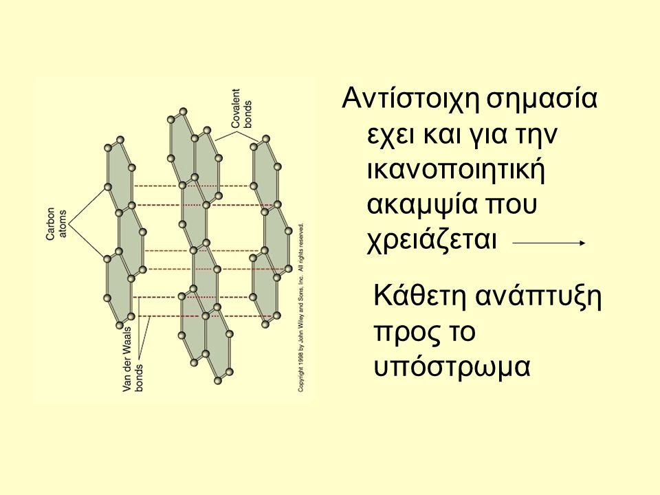 Αντίστοιχη σημασία εχει και για την ικανοποιητική ακαμψία που χρειάζεται Κάθετη ανάπτυξη προς το υπόστρωμα