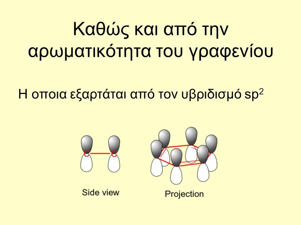 Καθώς και από την αρωματικότητα του γραφενίου Η οποια εξαρτάται από τον υβριδισμό sp 2