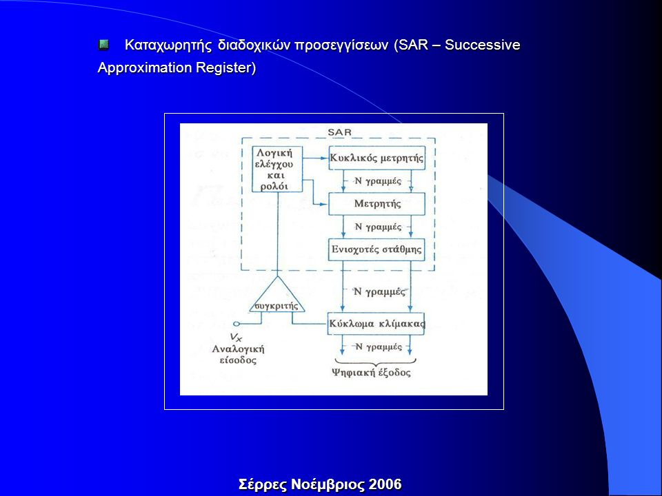 Καταχωρητής διαδοχικών προσεγγίσεων (SAR – Successive Approximation Register) Καταχωρητής διαδοχικών προσεγγίσεων (SAR – Successive Approximation Register) Σέρρες Νοέμβριος 2006