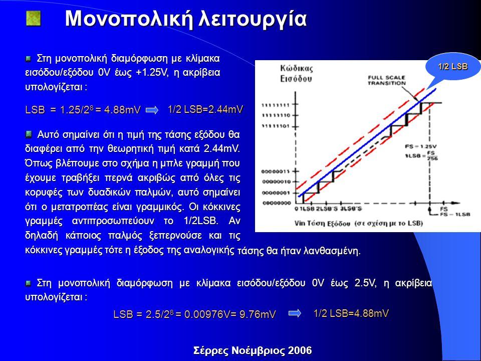 Σέρρες Νοέμβριος 2006 Μονοπολική λειτουργία Μονοπολική λειτουργία Στη μονοπολική διαμόρφωση με κλίμακα εισόδου/εξόδου 0V έως +1.25V, η ακρίβεια υπολογίζεται : Στη μονοπολική διαμόρφωση με κλίμακα εισόδου/εξόδου 0V έως +1.25V, η ακρίβεια υπολογίζεται : LSB = 1.25/2 8 = 4.88mV Αυτό σημαίνει ότι η τιμή της τάσης εξόδου θα διαφέρει από την θεωρητική τιμή κατά 2.44mV.