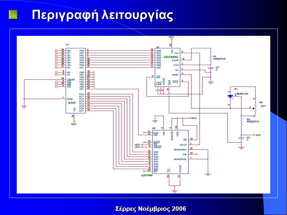 Περιγραφή λειτουργίας Περιγραφή λειτουργίας Σέρρες Νοέμβριος 2006