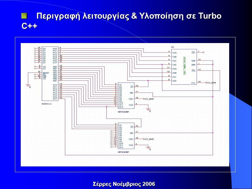 Περιγραφή λειτουργίας & Υλοποίηση σε Turbo C++ Περιγραφή λειτουργίας & Υλοποίηση σε Turbo C++ Σέρρες Νοέμβριος 2006
