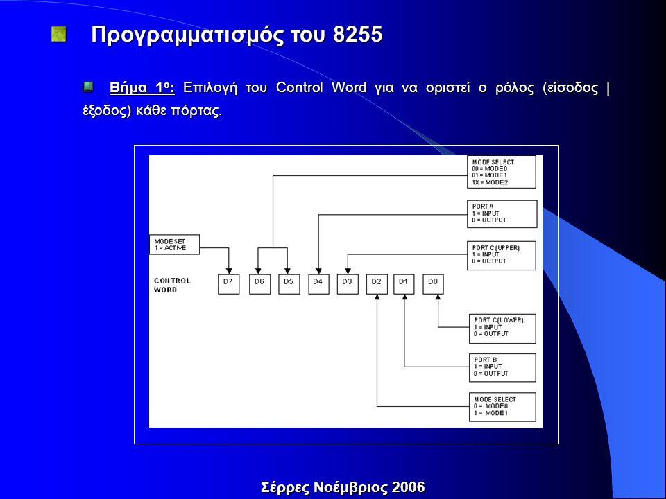 Προγραμματισμός του 8255 Προγραμματισμός του 8255 Βήμα 1 ο : Επιλογή του Control Word για να οριστεί ο ρόλος (είσοδος | έξοδος) κάθε πόρτας.
