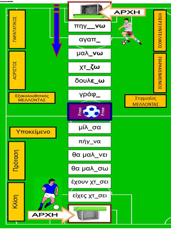 Ποδοσφαιρική αναμέτρηση στη ΓΛΩΣΣΑ Κόψτε τις παρακάτω εικόνες.